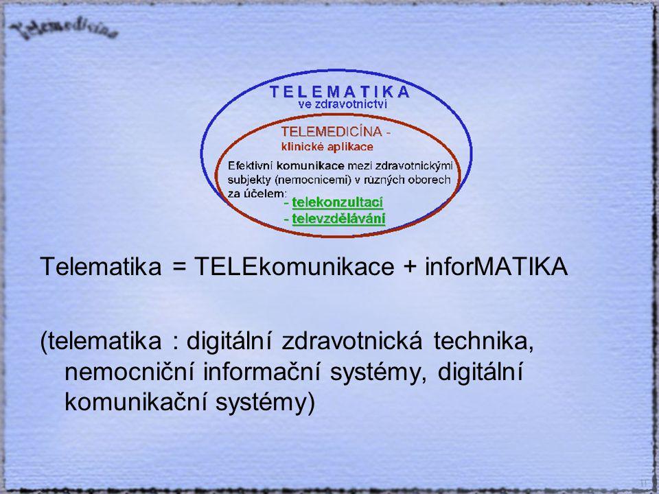 Telematika = TELEkomunikace + inforMATIKA (telematika : digitální zdravotnická technika, nemocniční informační systémy, digitální komunikační systémy)