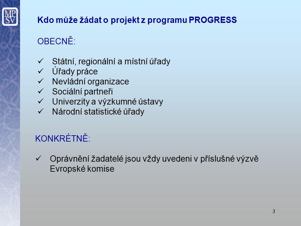 3 Kdo může žádat o projekt z programu PROGRESS OBECNĚ: Státní, regionální a místní úřady Úřady práce Nevládní organizace Sociální partneři Univerzity a výzkumné ústavy Národní statistické úřady KONKRÉTNĚ: Oprávnění žadatelé jsou vždy uvedeni v příslušné výzvě Evropské komise