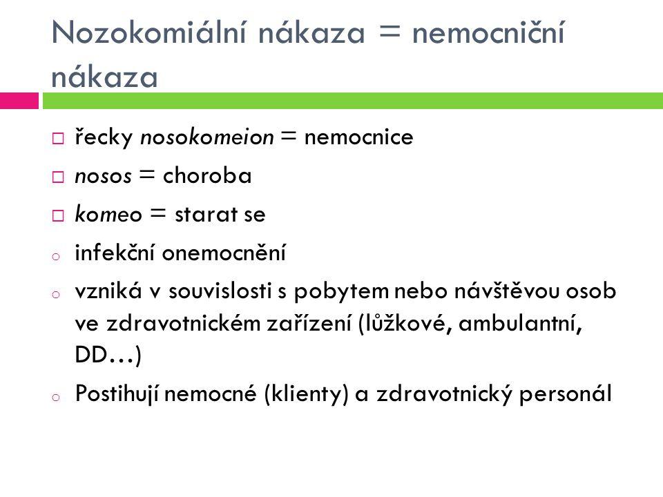 Nozokomiální nákaza = nemocniční nákaza  řecky nosokomeion = nemocnice  nosos = choroba  komeo = starat se o infekční onemocnění o vzniká v souvisl