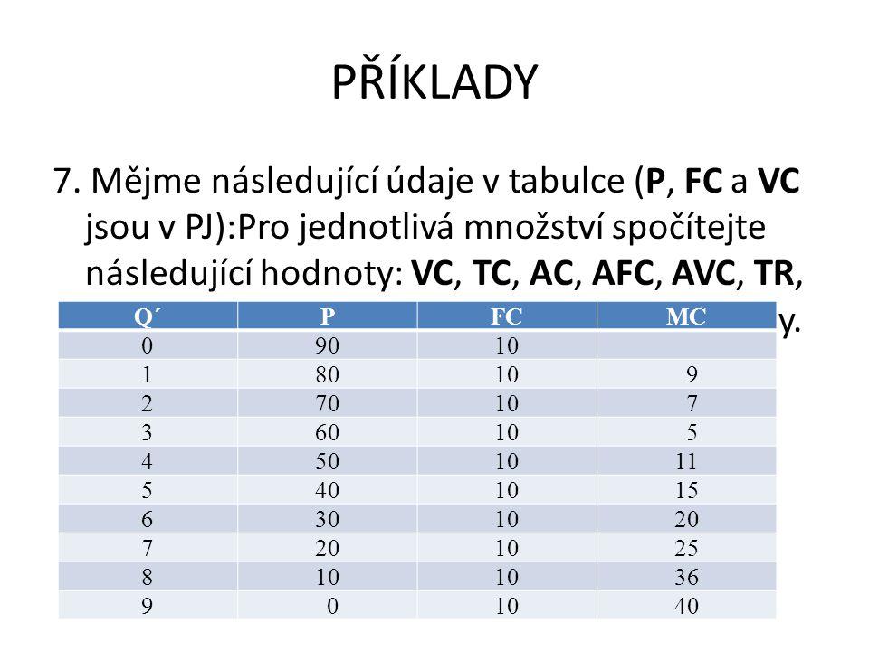 PŘÍKLADY 7. Mějme následující údaje v tabulce (P, FC a VC jsou v PJ):Pro jednotlivá množství spočítejte následující hodnoty: VC, TC, AC, AFC, AVC, TR,