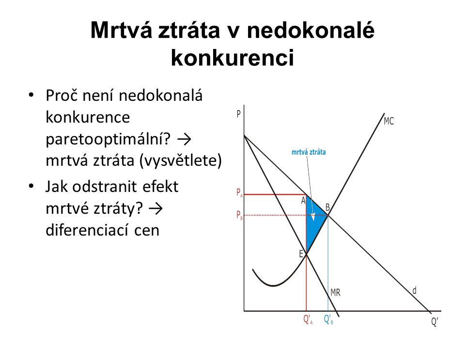 Dlouhodobá rovnováha v nedokonalé konkurenci Za jakou cenu (ve srovnání s MC) prodává firma na NT.