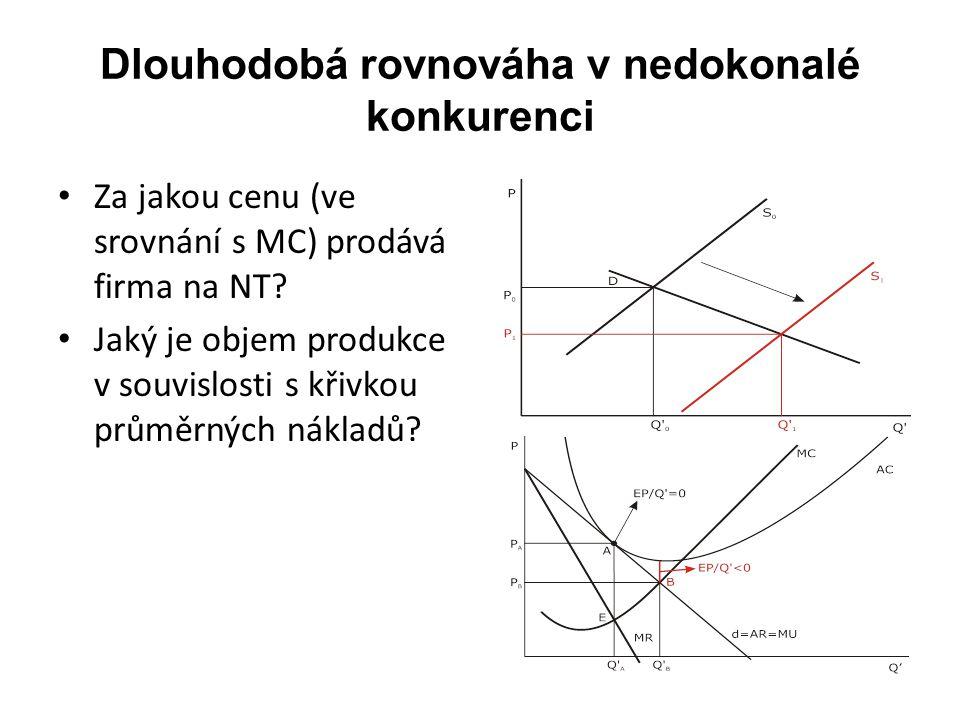 Dlouhodobá rovnováha v nedokonalé konkurenci Za jakou cenu (ve srovnání s MC) prodává firma na NT? Jaký je objem produkce v souvislosti s křivkou prům