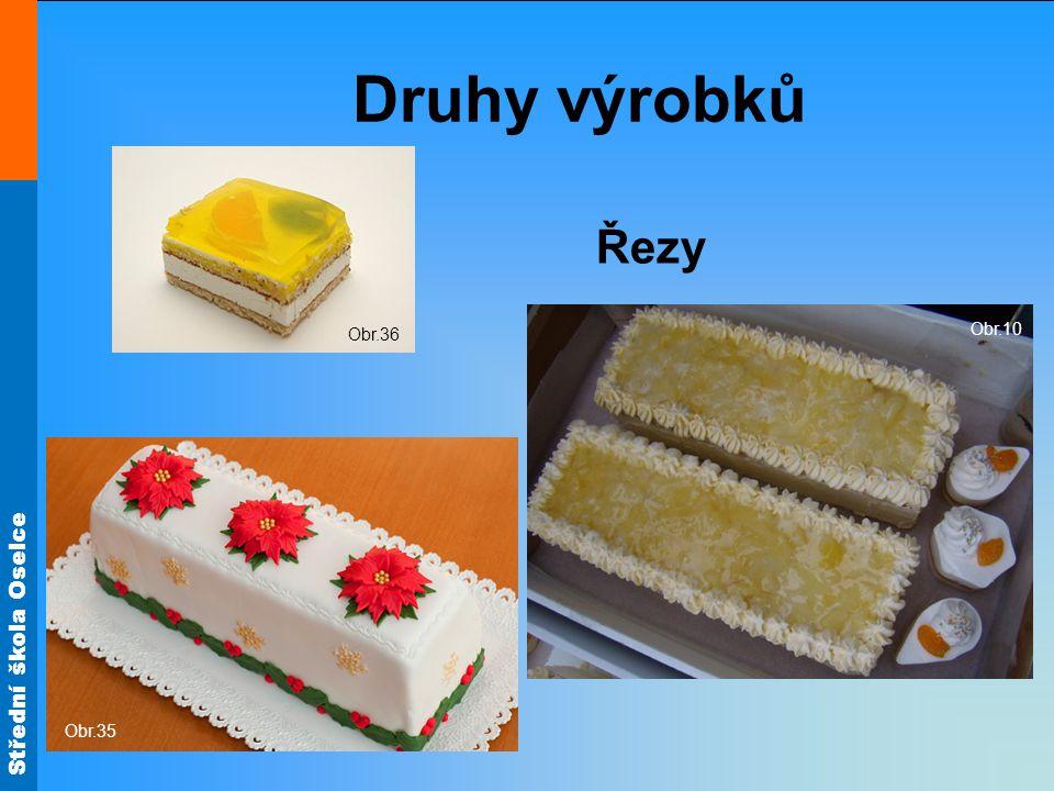 Střední škola Oselce Druhy výrobků Řezy Obr.35 Obr.36 Obr.10