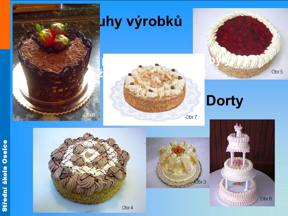 Střední škola Oselce Druhy výrobků Dorty Obr.3 Obr.4 Obr.5 Obr.6 Odhadni podle obrázků, jaké byly použity náplně a polevy! Obr.8 Obr.7