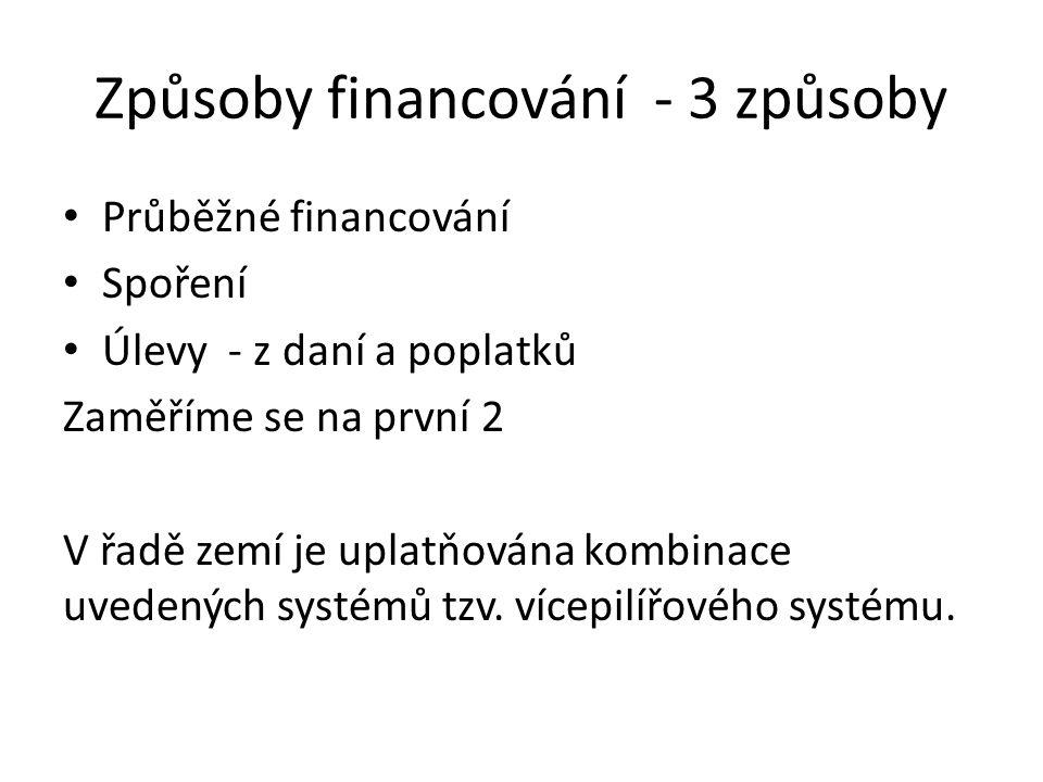 Způsoby financování - 3 způsoby Průběžné financování Spoření Úlevy - z daní a poplatků Zaměříme se na první 2 V řadě zemí je uplatňována kombinace uve