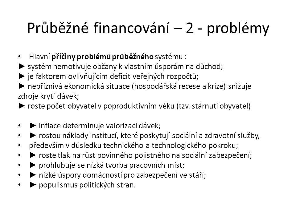 Průběžné financování – 2 - problémy Hlavní příčiny problémů průběžného systému : ► systém nemotivuje občany k vlastním úsporám na důchod; ► je faktore