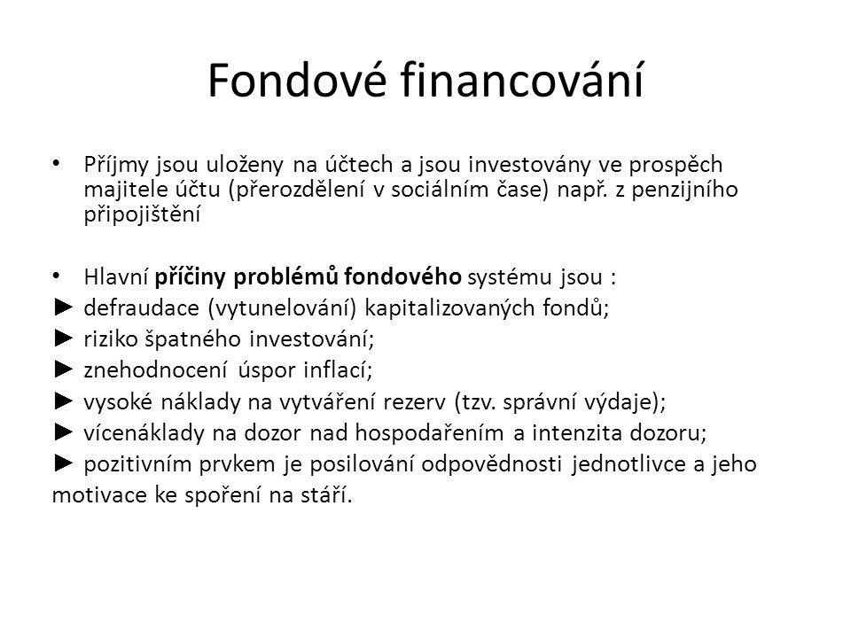 Fondové financování Příjmy jsou uloženy na účtech a jsou investovány ve prospěch majitele účtu (přerozdělení v sociálním čase) např. z penzijního přip