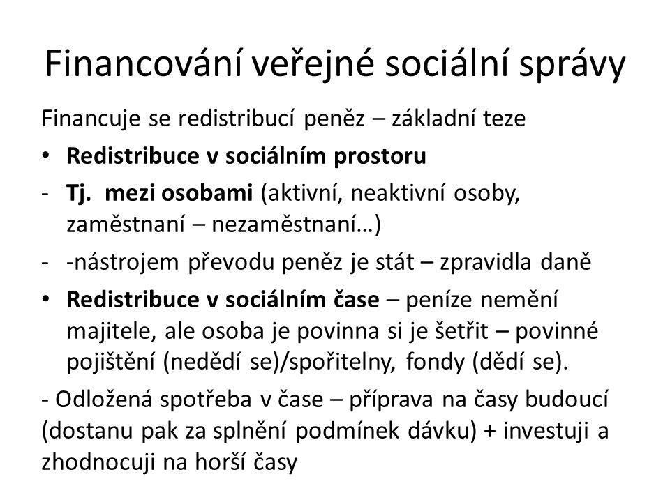 Financování veřejné sociální správy Financuje se redistribucí peněz – základní teze Redistribuce v sociálním prostoru -Tj. mezi osobami (aktivní, neak