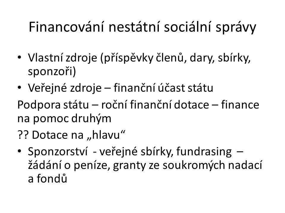 Financování nestátní sociální správy Vlastní zdroje (příspěvky členů, dary, sbírky, sponzoři) Veřejné zdroje – finanční účast státu Podpora státu – ro