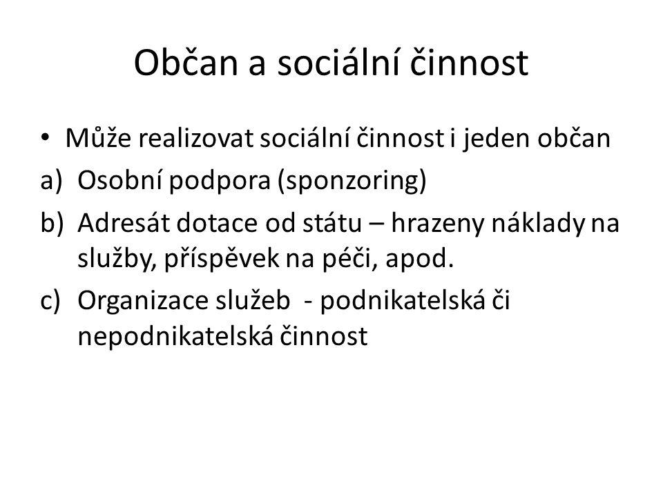 Občan a sociální činnost Může realizovat sociální činnost i jeden občan a)Osobní podpora (sponzoring) b)Adresát dotace od státu – hrazeny náklady na s