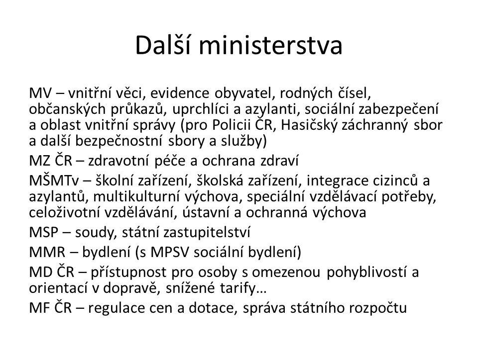 Další ministerstva MV – vnitřní věci, evidence obyvatel, rodných čísel, občanských průkazů, uprchlíci a azylanti, sociální zabezpečení a oblast vnitřn