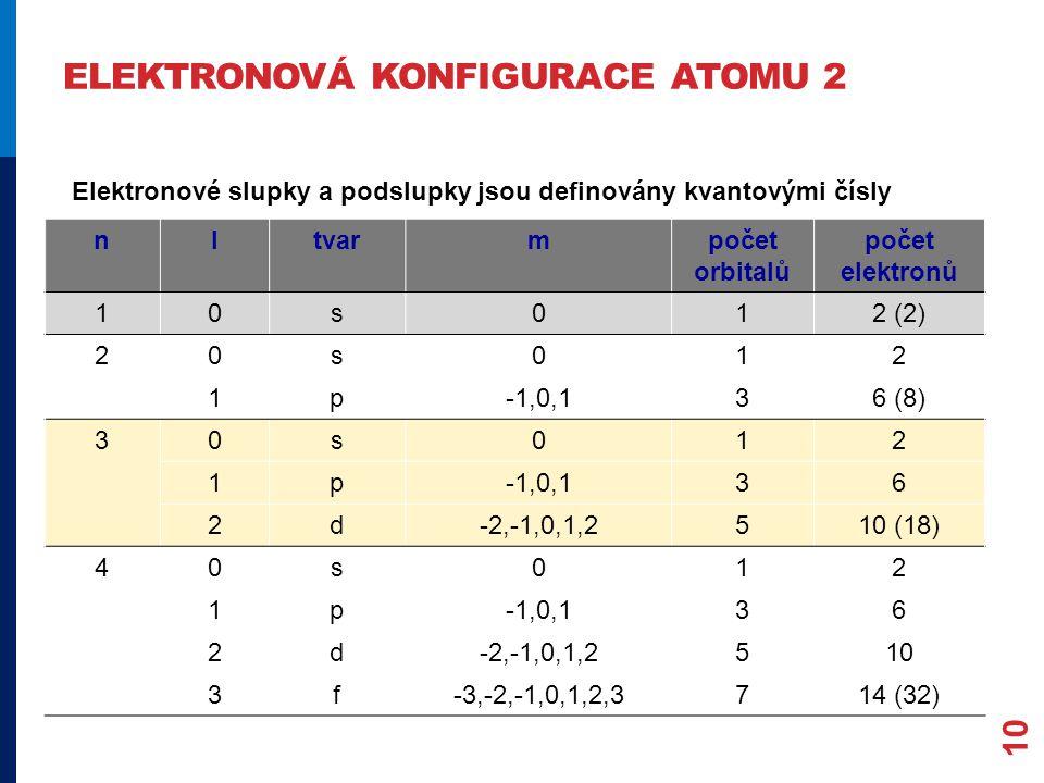 10 nltvarmpočet orbitalů počet elektronů 10s012 (2) 20s012 1p-1,0,136 (8) 30s012 1p-1,0,136 2d-2,-1,0,1,2510 (18) 40s012 1p-1,0,136 2d-2,-1,0,1,2510 3f-3,-2,-1,0,1,2,3714 (32) ELEKTRONOVÁ KONFIGURACE ATOMU 2 Elektronové slupky a podslupky jsou definovány kvantovými čísly