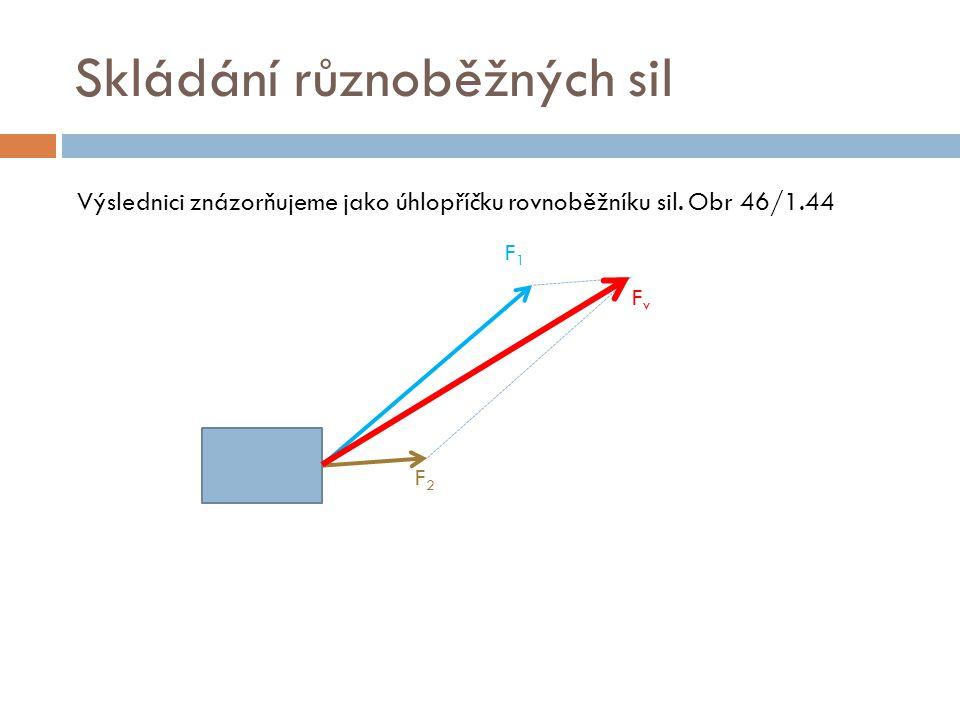 Skládání různoběžných sil Výslednici znázorňujeme jako úhlopříčku rovnoběžníku sil. Obr 46/1.44 F1F1 F2F2 FvFv