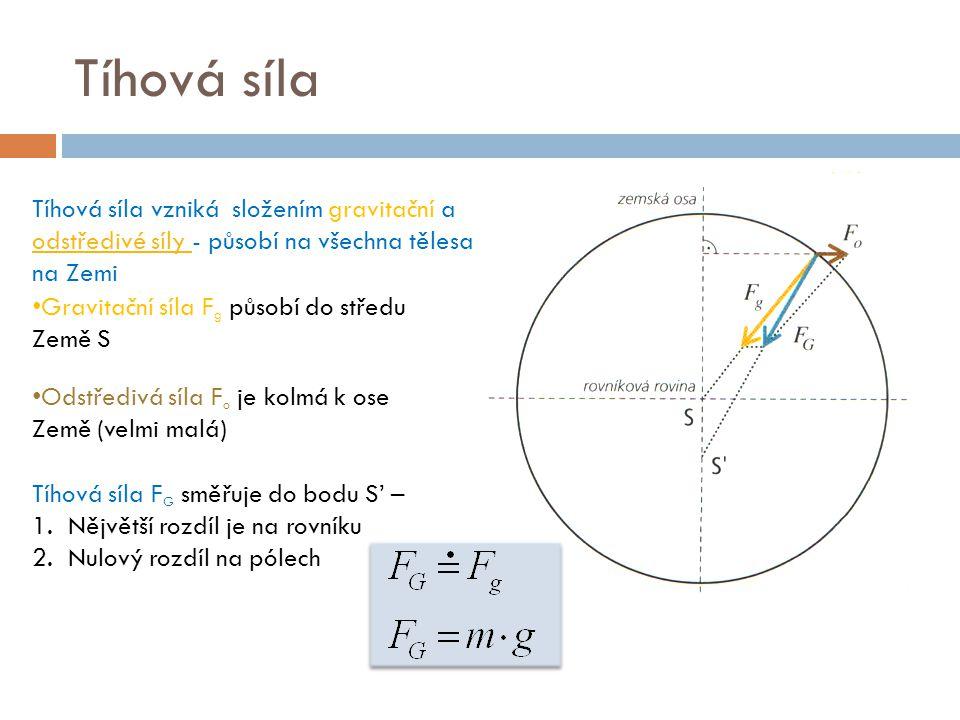 Tíhová síla Tíhová síla vzniká složením gravitační a odstředivé síly - působí na všechna tělesa na Zemi odstředivé síly Gravitační síla F g působí do