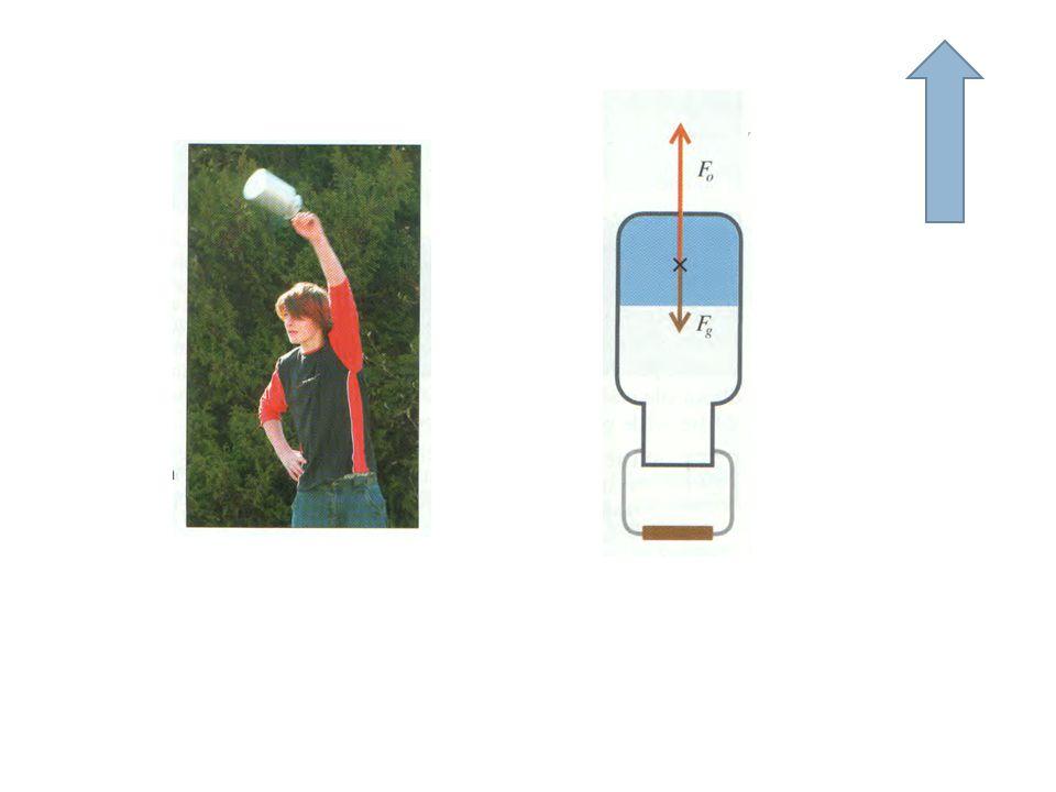 Těžiště tělesa  Je takový bod, že působení tíhové síly na něj má stejný účinek, jako působení na celé těleso.