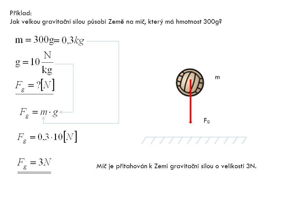 Příklad: Jak velkou gravitační silou působí Země na míč, který má hmotnost 300g? m FgFg Míč je přitahován k Zemi gravitační silou o velikosti 3N.