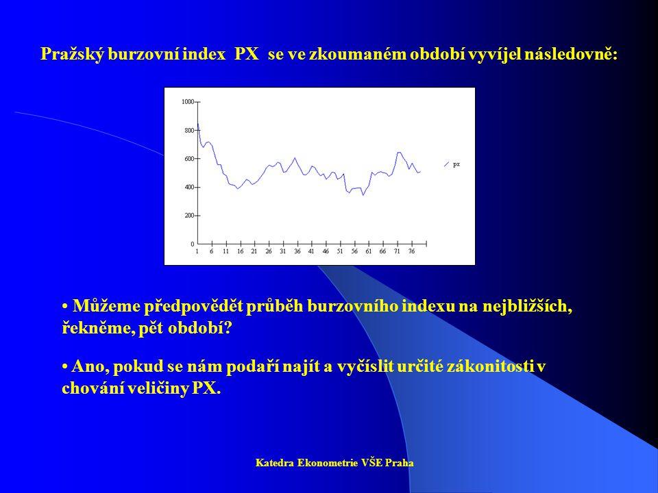 Pražský burzovní index PX se ve zkoumaném období vyvíjel následovně: Katedra Ekonometrie VŠE Praha Můžeme předpovědět průběh burzovního indexu na nejb