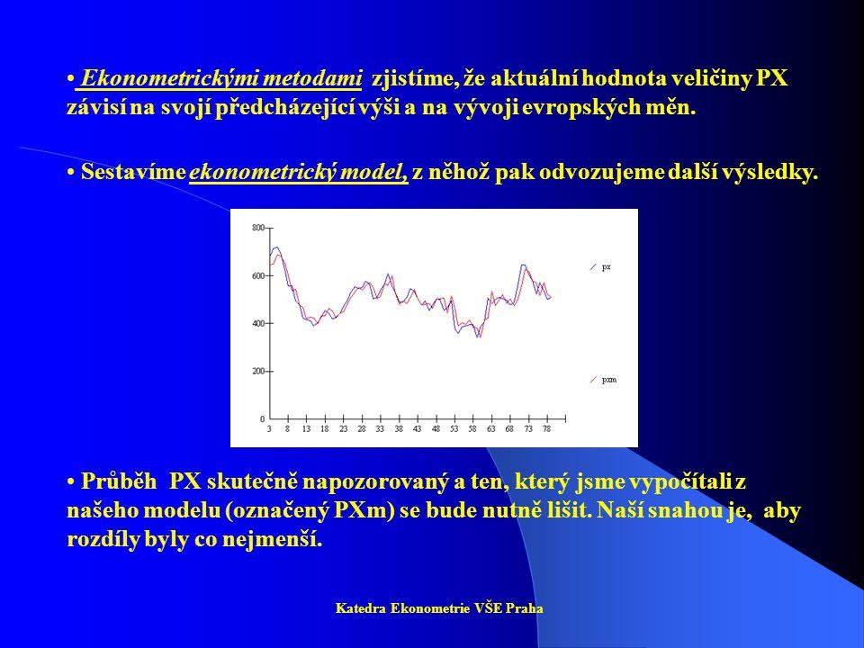 Ekonometrickými metodami zjistíme, že aktuální hodnota veličiny PX závisí na svojí předcházející výši a na vývoji evropských měn. Sestavíme ekonometri