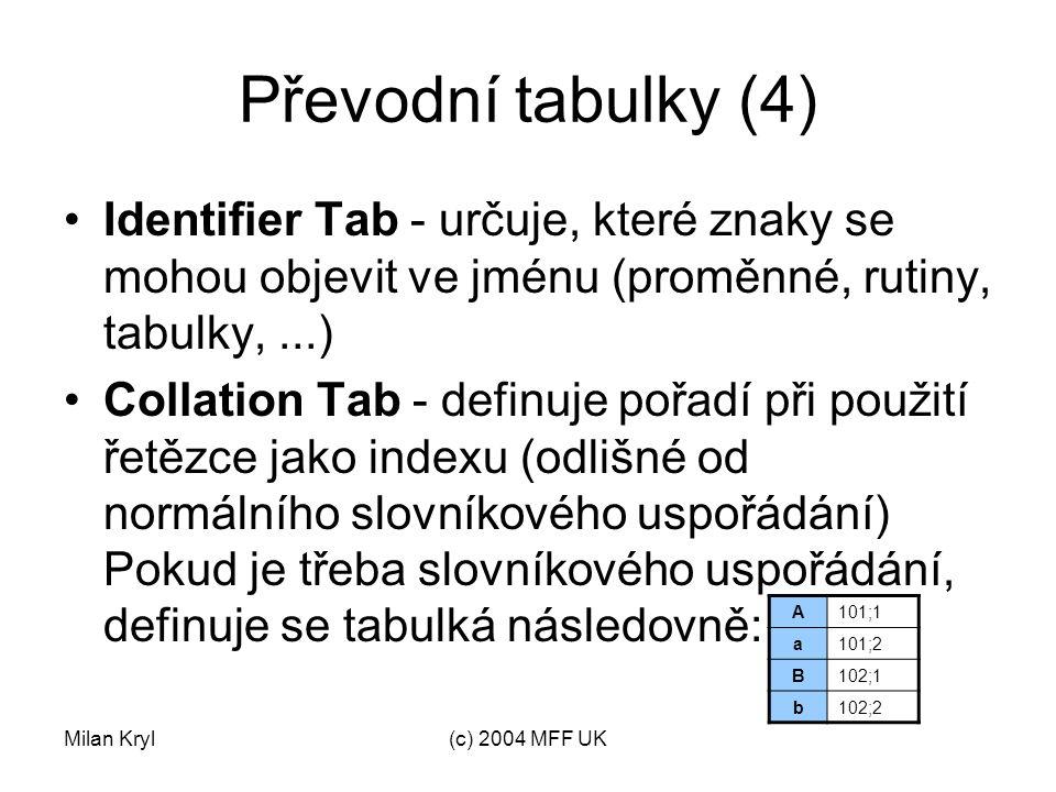 Milan Kryl(c) 2004 MFF UK Převodní tabulky (5) Locale Tab - definuje pořadí znaků jak je zvykem v daném jazyce The Locale Settings Grid - seznam nastavení tabulek pro specialitky každého jazyka.