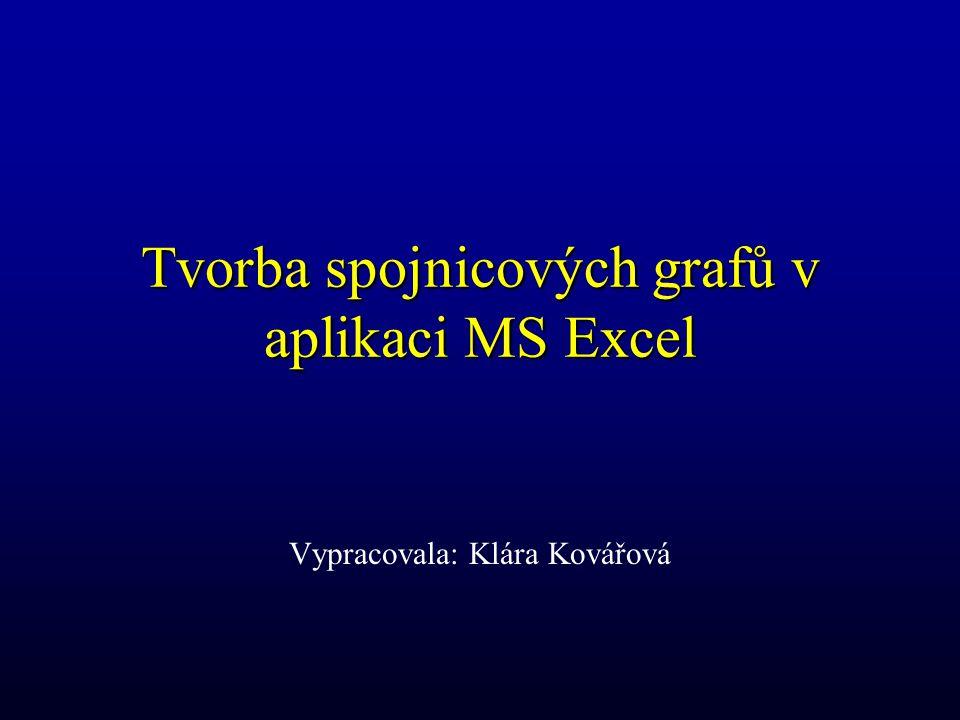 Tvorba spojnicových grafů v aplikaci MS Excel Vypracovala: Klára Kovářová