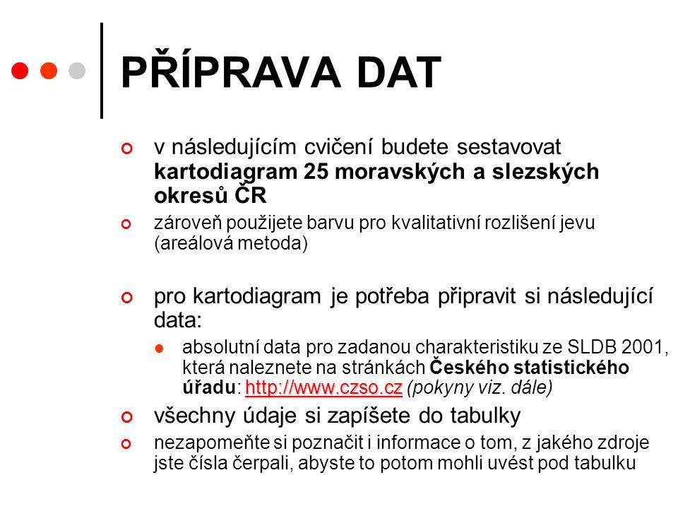 PŘÍPRAVA DAT v následujícím cvičení budete sestavovat kartodiagram 25 moravských a slezských okresů ČR zároveň použijete barvu pro kvalitativní rozlišení jevu (areálová metoda) pro kartodiagram je potřeba připravit si následující data: http://www.czso.czhttp://www.czso.cz absolutní data pro zadanou charakteristiku ze SLDB 2001, která naleznete na stránkách Českého statistického úřadu: http://www.czso.cz (pokyny viz.