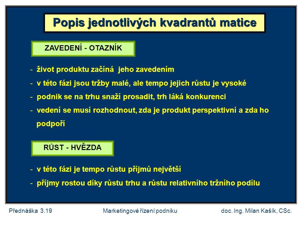 Přednáška 3.20doc.Ing. Milan Kašík, CSc.