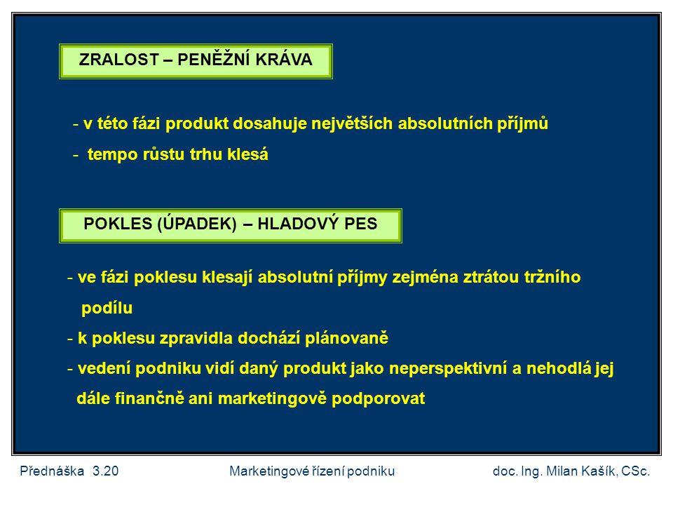 Přednáška 3.21doc.Ing. Milan Kašík, CSc.