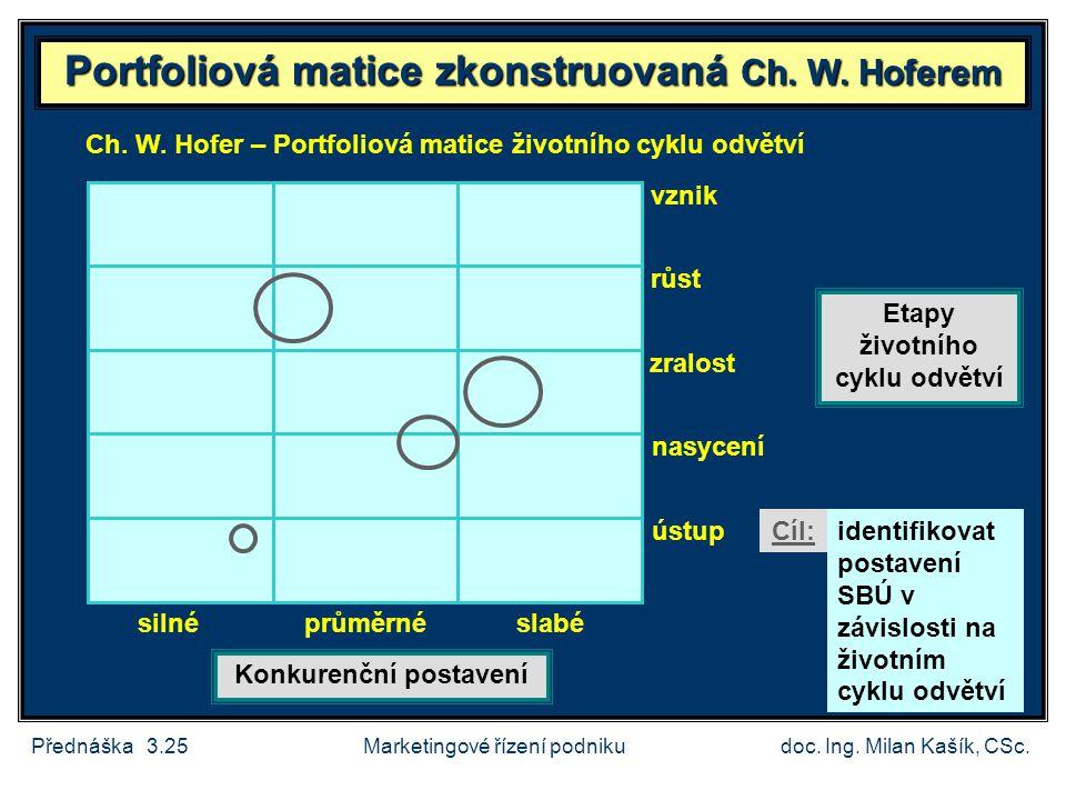 Přednáška 3.26doc.Ing. Milan Kašík, CSc. Portfoliová matice zkonstruovaná A.