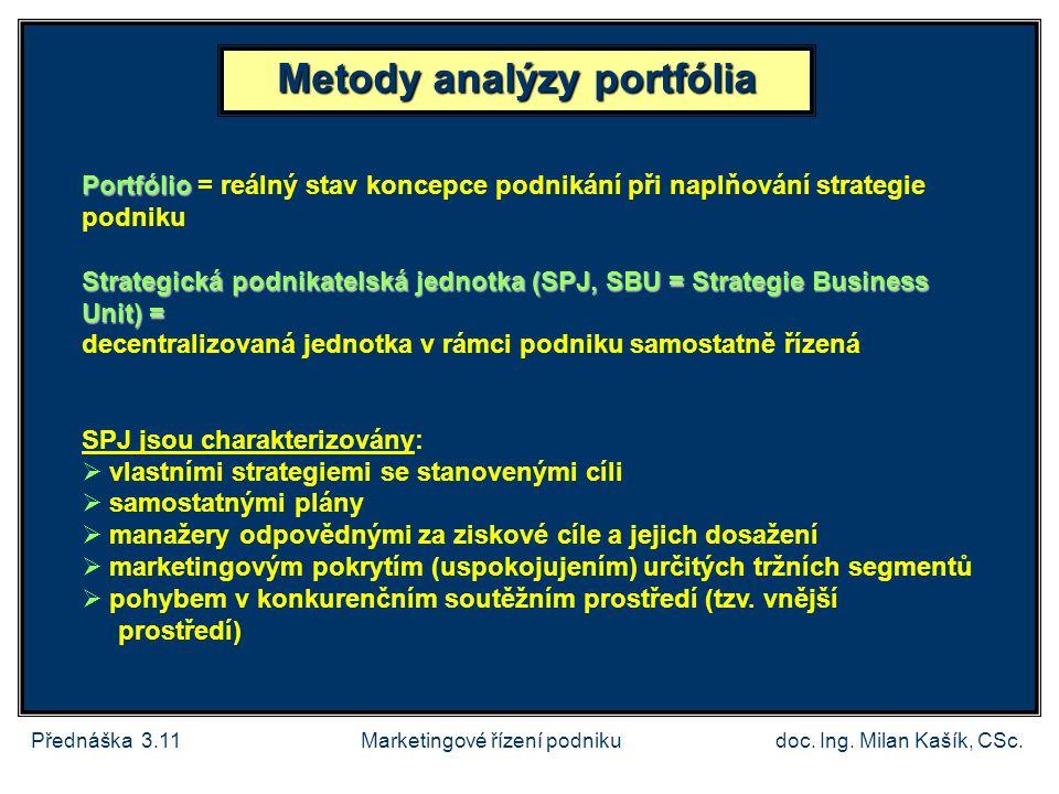 Využití analýz prostředí pro situační analýzu Přednáška 3.12 Využití analýz prostředí pro situační analýzu Postup (fáze) výzkumu marketingového prostředí formulovat následovně: včas a jako první objevit budoucí potřebu, směr vývoje, reakci zákazníků, omezení vývoje, příležitosti a hrozby trhu, atd.