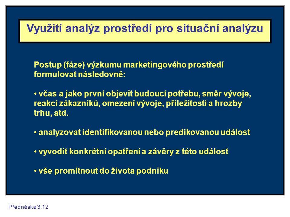Analytické faktory využívané při jednotlivých analýzách trojího podnikového prostředí Přednáška 3.13