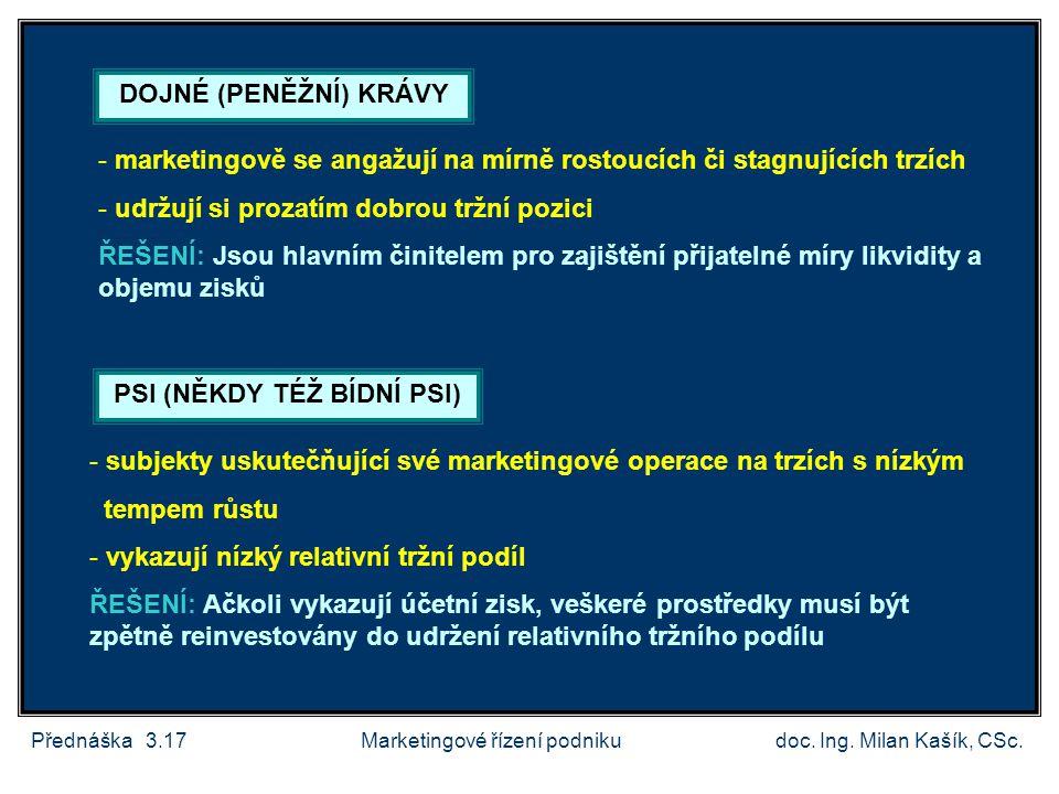 Přednáška 3.18doc.Ing. Milan Kašík, CSc.