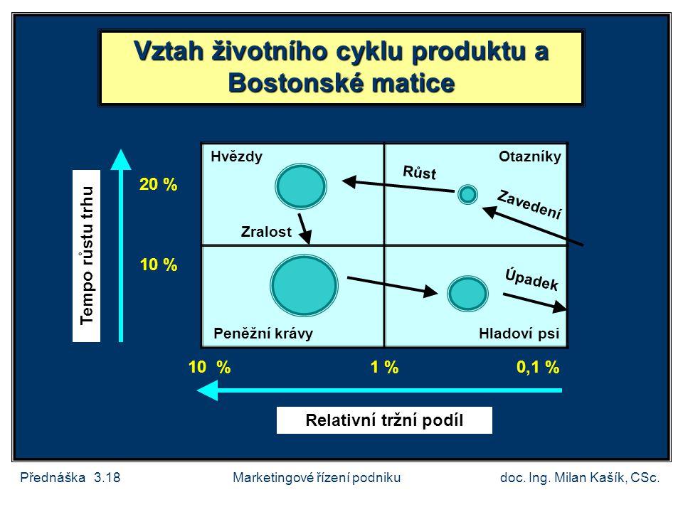Přednáška 3.19doc.Ing. Milan Kašík, CSc.