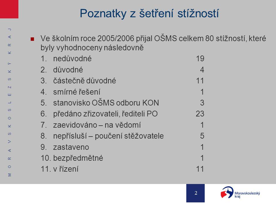 M O R A V S K O S L E Z S K Ý K R A J 2 Poznatky z šetření stížností Ve školním roce 2005/2006 přijal OŠMS celkem 80 stížností, které byly vyhodnoceny