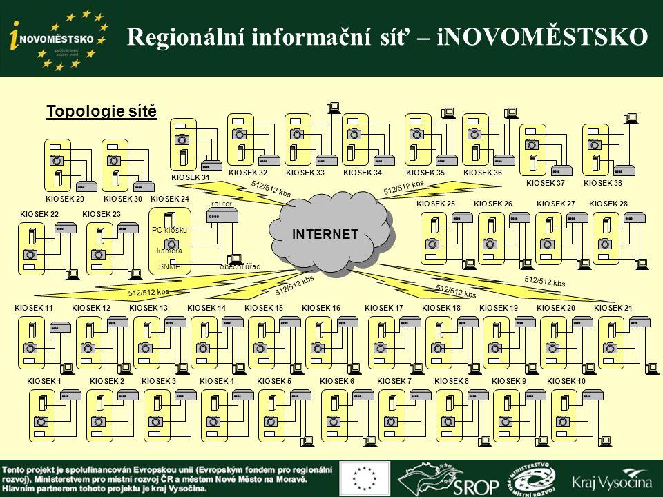 Regionální informační síť – iNOVOMĚSTSKO Topologie sítě INTERNET obecní úřad KIOSEK 1 512/512 kbs KIOSEK 2KIOSEK 3KIOSEK 5KIOSEK 4KIOSEK 7KIOSEK 6KIOS