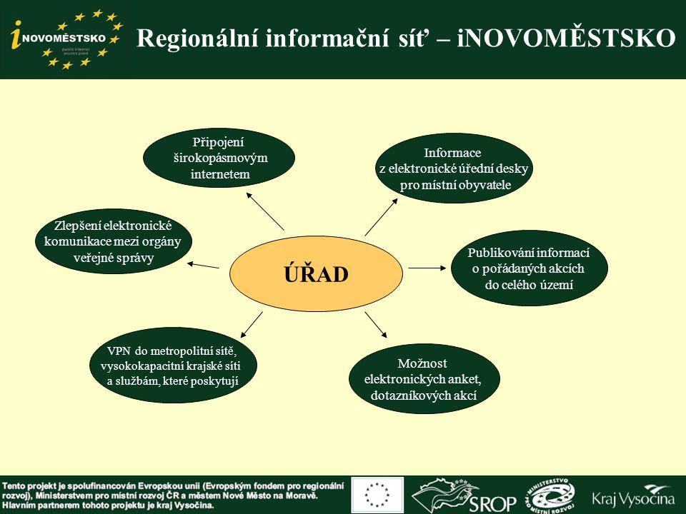 ÚŘAD Připojení širokopásmovým internetem Informace z elektronické úřední desky pro místní obyvatele Publikování informací o pořádaných akcích do celéh