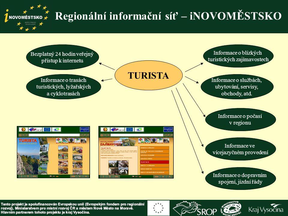 TURISTA Regionální informační síť – iNOVOMĚSTSKO Informace o blízkých turistických zajímavostech Informace o službách, ubytování, servisy, obchody, at