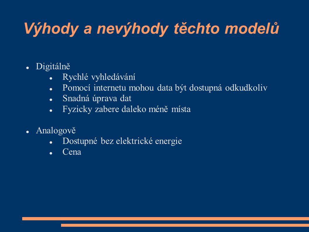 Výhody a nevýhody těchto modelů Digitálně Rychlé vyhledávání Pomocí internetu mohou data být dostupná odkudkoliv Snadná úprava dat Fyzicky zabere daleko méně místa Analogově Dostupné bez elektrické energie Cena
