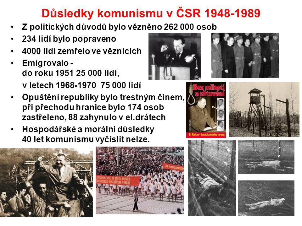 Důsledky komunismu v ČSR 1948-1989 Z politických důvodů bylo vězněno 262 000 osob 234 lidí bylo popraveno 4000 lidí zemřelo ve věznicích Emigrovalo - do roku 1951 25 000 lidí, v letech 1968-1970 75 000 lidí Opuštění republiky bylo trestným činem, při přechodu hranice bylo 174 osob zastřeleno, 88 zahynulo v el.drátech Hospodářské a morální důsledky 40 let komunismu vyčíslit nelze.