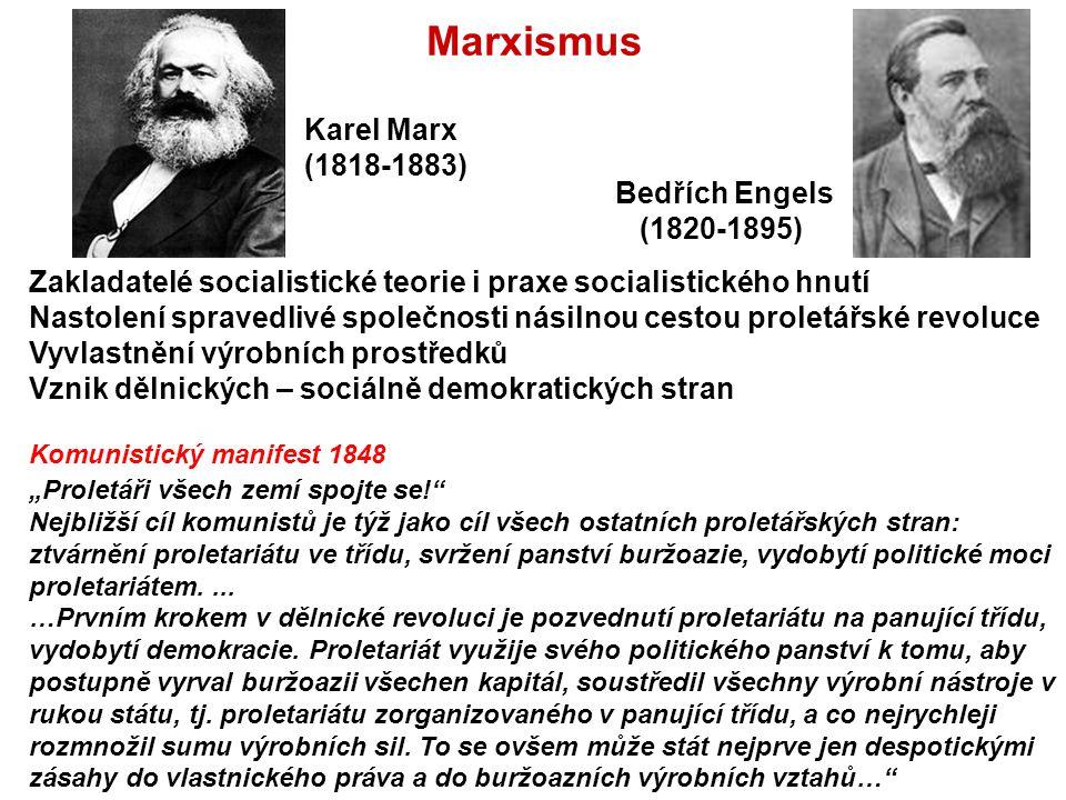 Komunismus - bolševismus (marxismus-leninismus) Specifická hospodářská, sociální a politická situace v Rusku Rozpracování učení K.