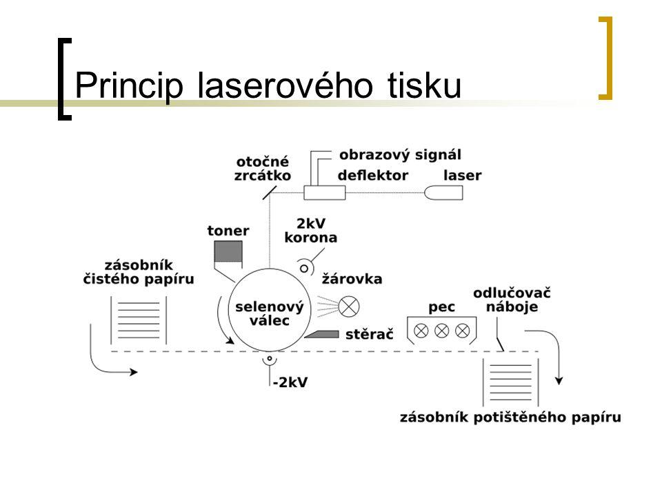 Princip laserového tisku