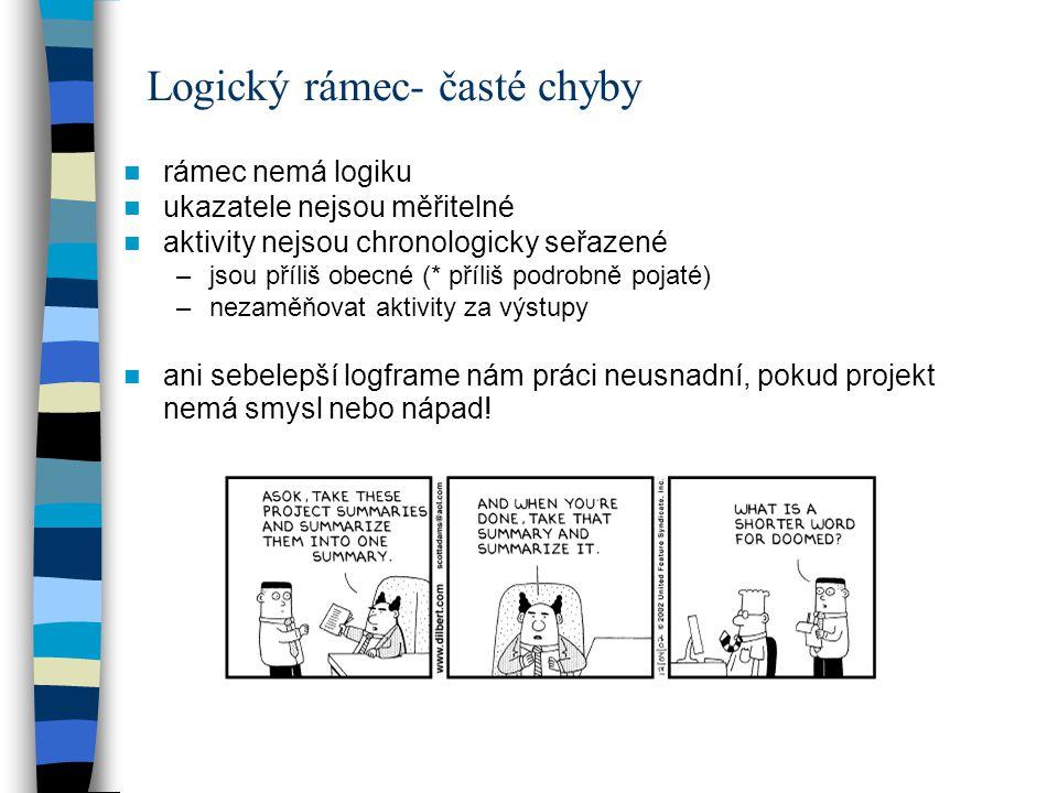 Logický rámec- časté chyby rámec nemá logiku ukazatele nejsou měřitelné aktivity nejsou chronologicky seřazené –jsou příliš obecné (* příliš podrobně pojaté) –nezaměňovat aktivity za výstupy ani sebelepší logframe nám práci neusnadní, pokud projekt nemá smysl nebo nápad!