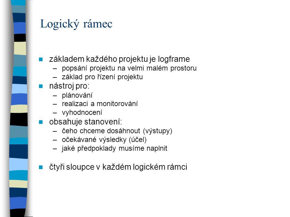 Logický rámec základem každého projektu je logframe –popsání projektu na velmi malém prostoru –základ pro řízení projektu nástroj pro: –plánování –realizaci a monitorování –vyhodnocení obsahuje stanovení: –čeho chceme dosáhnout (výstupy) –očekávané výsledky (účel) –jaké předpoklady musíme naplnit čtyři sloupce v každém logickém rámci