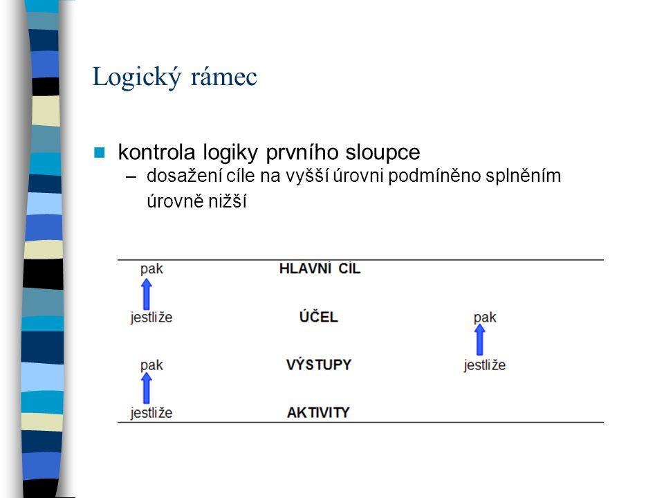 Logický rámec tvorba vertikální logiky projektu (strom cílů) –postup shora dolů od globálního cíle k aktivitám může být zprvu i více možností jak naplnit hlavní cíl –postup zdola nahoru máme jisté zdroje úkolem tyto zdroje využít v rámci cíle nějakého OP OPPROJEKT Globální cíl Specifické cíle Operační cíle Hlavní cíl Účel projektu Výstupy - Aktivity Priorita Opatření