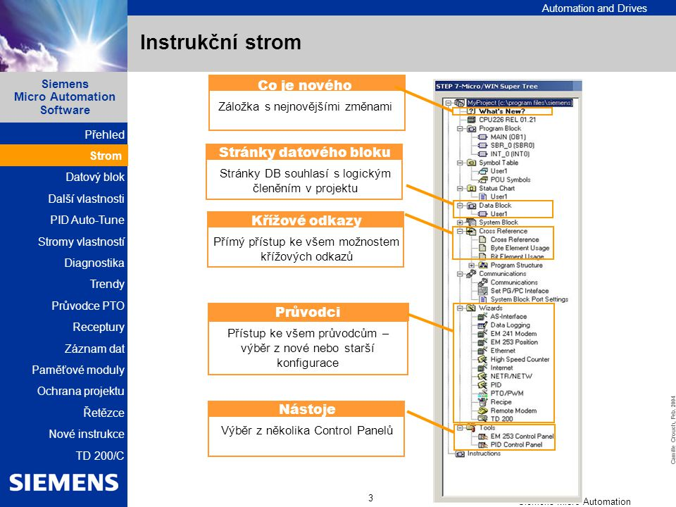 Automation and Drives SIMATIC S7-200 Overview Improved CPUs New CPUs Comm.