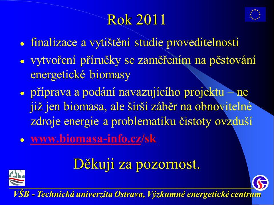__________________________________________________________ VŠB - Technická univerzita Ostrava, Výzkumné energetické centrum Rok 2011 finalizace a vytištění studie proveditelnosti vytvoření příručky se zaměřením na pěstování energetické biomasy příprava a podání navazujícího projektu – ne již jen biomasa, ale širší záběr na obnovitelné zdroje energie a problematiku čistoty ovzduší www.biomasa-info.cz/sk www.biomasa-info.cz Děkuji za pozornost.