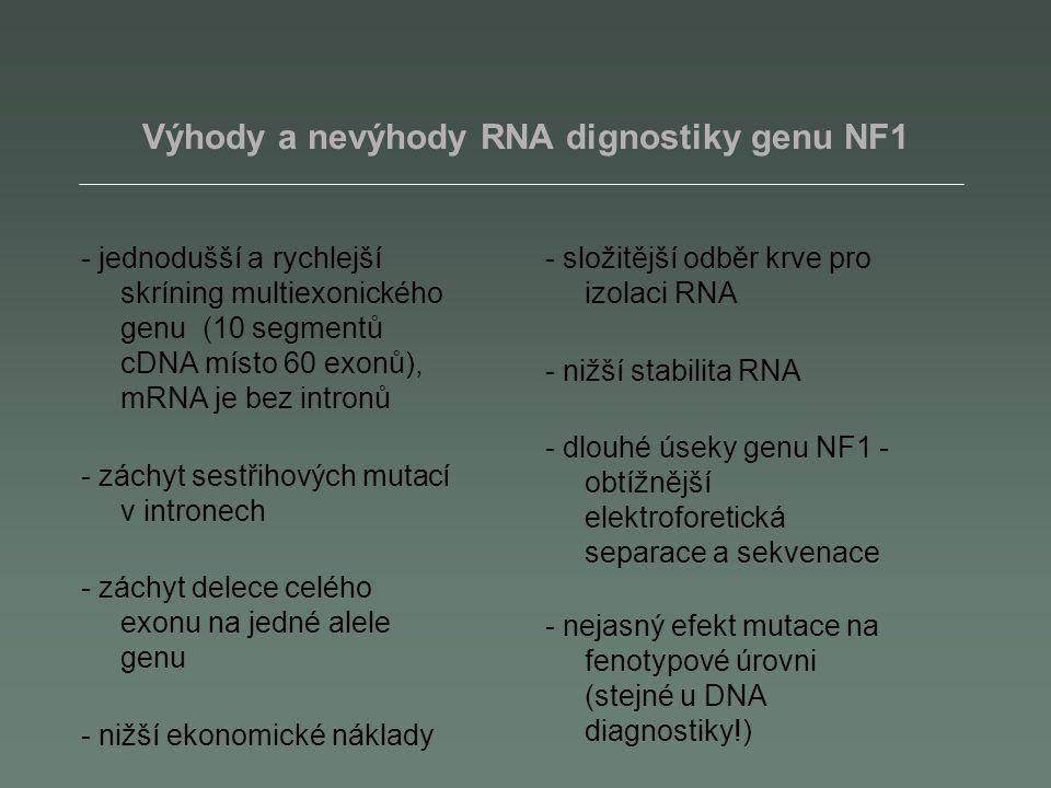 Výhody a nevýhody RNA dignostiky genu NF1 - jednodušší a rychlejší skríning multiexonického genu (10 segmentů cDNA místo 60 exonů), mRNA je bez intron