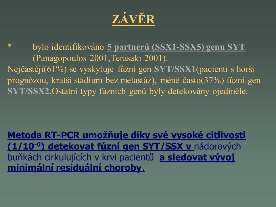 ZÁVĚR * bylo identifikováno 5 partnerů (SSX1-SSX5) genu SYT (Panagopoulos 2001,Terasaki 2001). Nejčastěji(61%) se vyskytuje fúzní gen SYT/SSX1(pacient