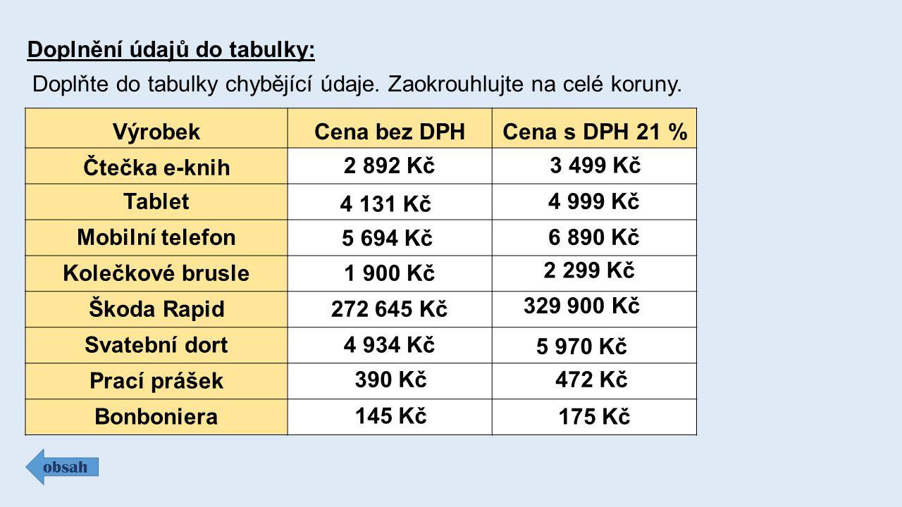 Doplnění údajů do tabulky: obsah Doplňte do tabulky chybějící údaje. Zaokrouhlujte na celé koruny. VýrobekCena bez DPHCena s DPH 21 % Čtečka e-knih 2