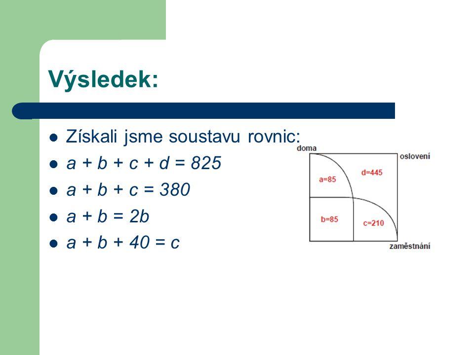 Výsledek: Získali jsme soustavu rovnic: a + b + c + d = 825 a + b + c = 380 a + b = 2b a + b + 40 = c