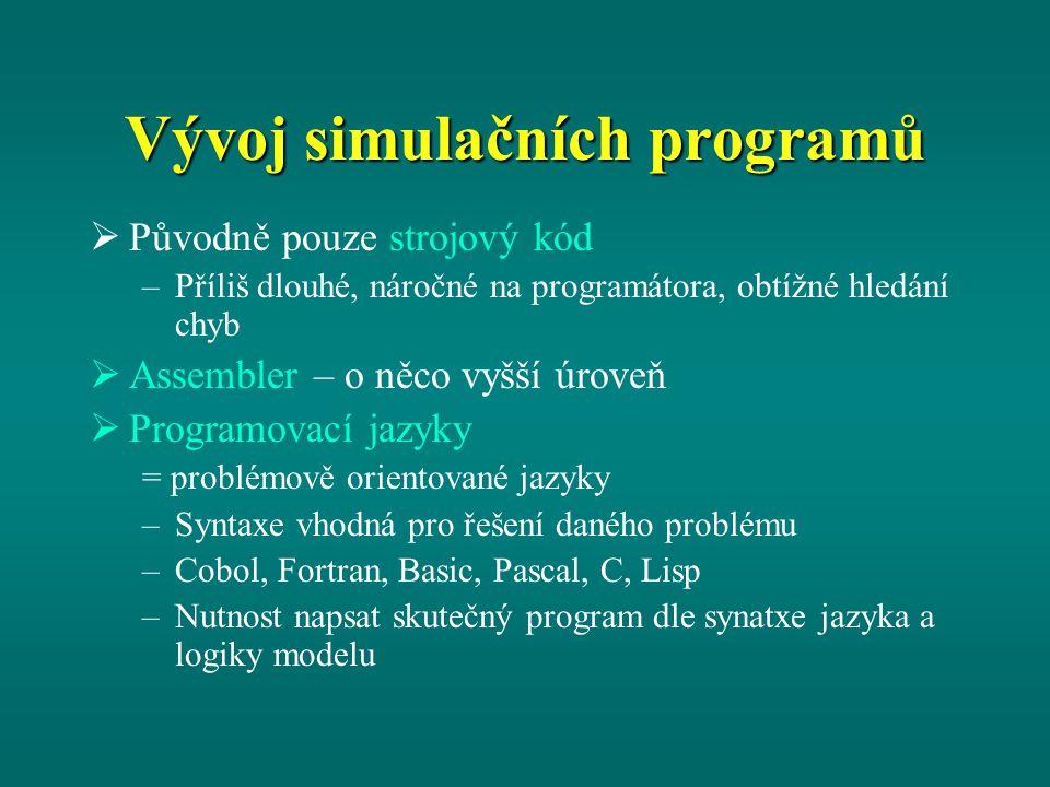 Vývoj simulačních programů  Původně pouze strojový kód –Příliš dlouhé, náročné na programátora, obtížné hledání chyb  Assembler – o něco vyšší úroveň  Programovací jazyky = problémově orientované jazyky –Syntaxe vhodná pro řešení daného problému –Cobol, Fortran, Basic, Pascal, C, Lisp –Nutnost napsat skutečný program dle synatxe jazyka a logiky modelu
